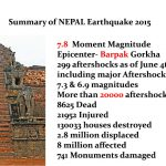 Nepal Earthquake- A photo story